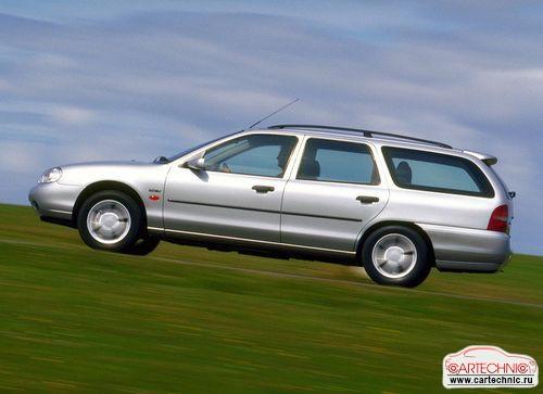 focus wagon дорожный просвет: