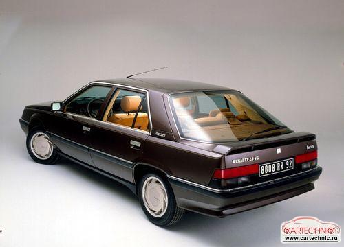 renault 25, 1988 г. характеристика