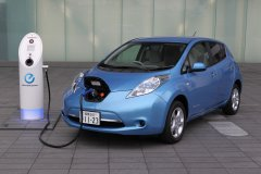 Рынок электромобилей 2015