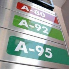 Как самостоятельно проверить качество бензина