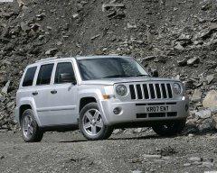 Топливный экономист Jeep Liberty