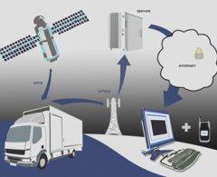 Практические преимущества GPS системы