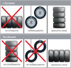 Как следует правильно хранить автомобильные шины