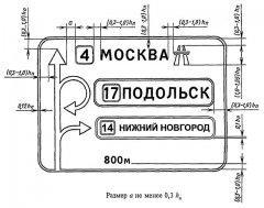 Размеры дорожных знаков по ГОСТу