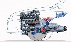 Как правильно выбрать тип привода автомобиля?