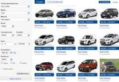Avito.ru бесплатные объявления авто – советы по написанию объявлений для авито