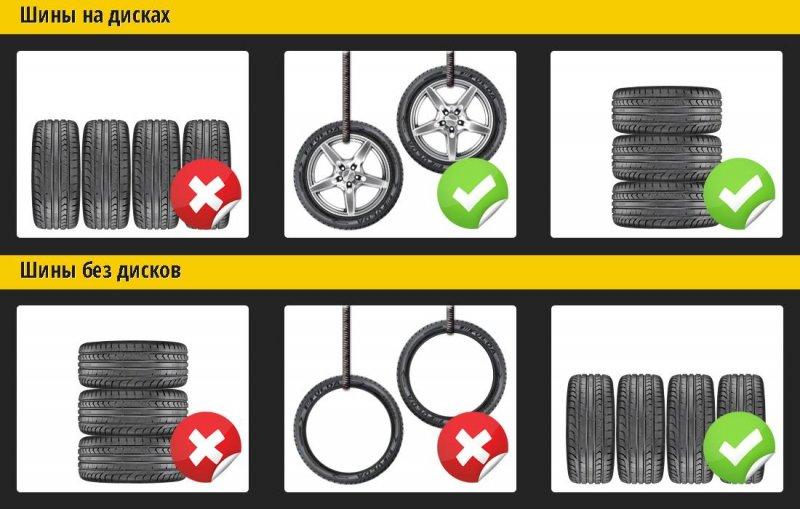 Рекомендації по правильному зберіганню шин