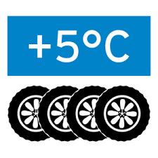 Оптимальна температура зберігання