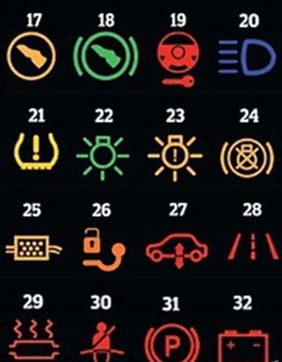 Правильно расшифровываем незнакомые значки на приборной панели автомобиля