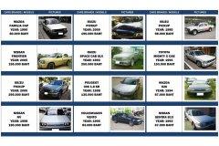 Объявления о срочной продаже автомобилей – советы по написанию